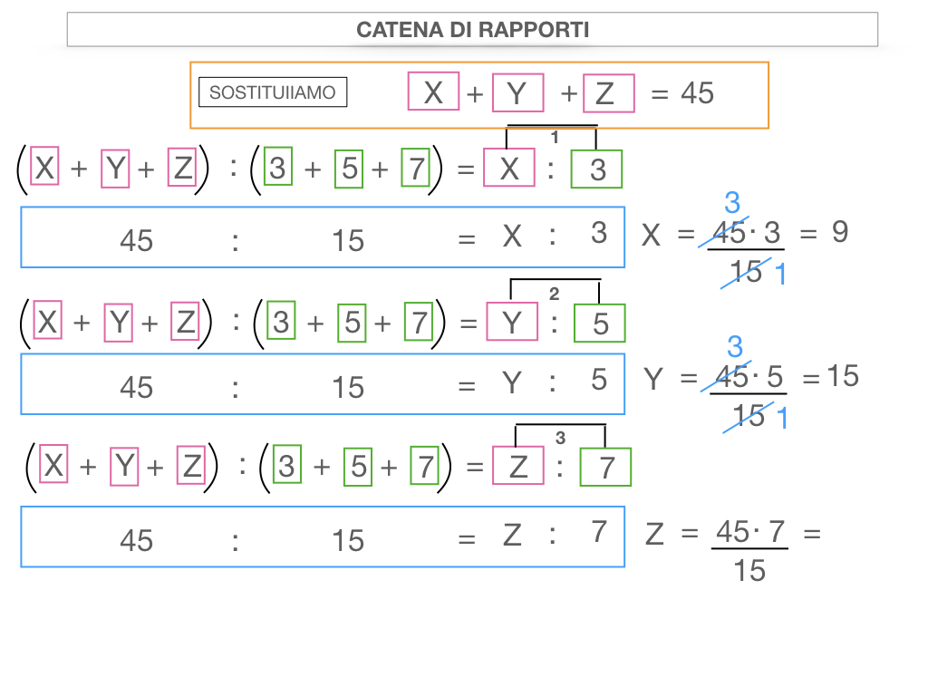 27. CATENA DI RAPPORTI_SIMULAZIONE.094