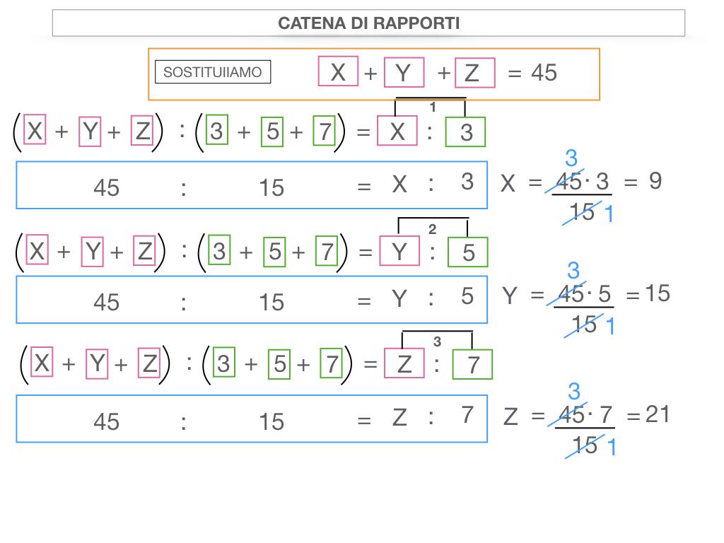 27. CATENA DI RAPPORTI_SIMULAZIONE.096