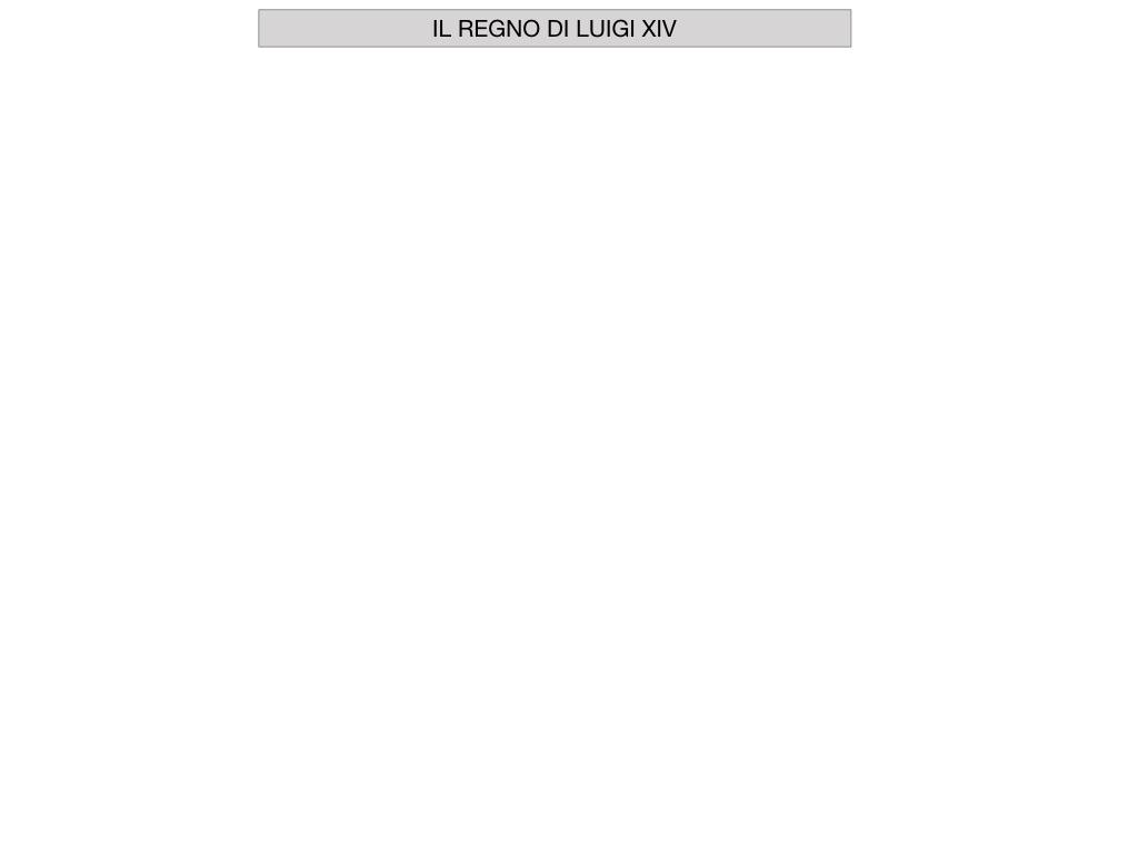 27. IL REGNO DI LUIGI 14_SIMULAZIONE.002