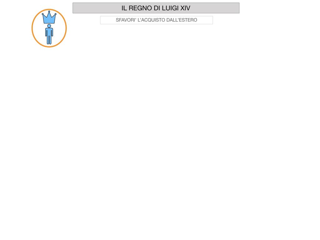 27. IL REGNO DI LUIGI 14_SIMULAZIONE.016
