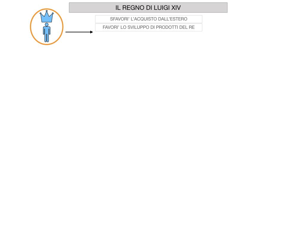 27. IL REGNO DI LUIGI 14_SIMULAZIONE.017