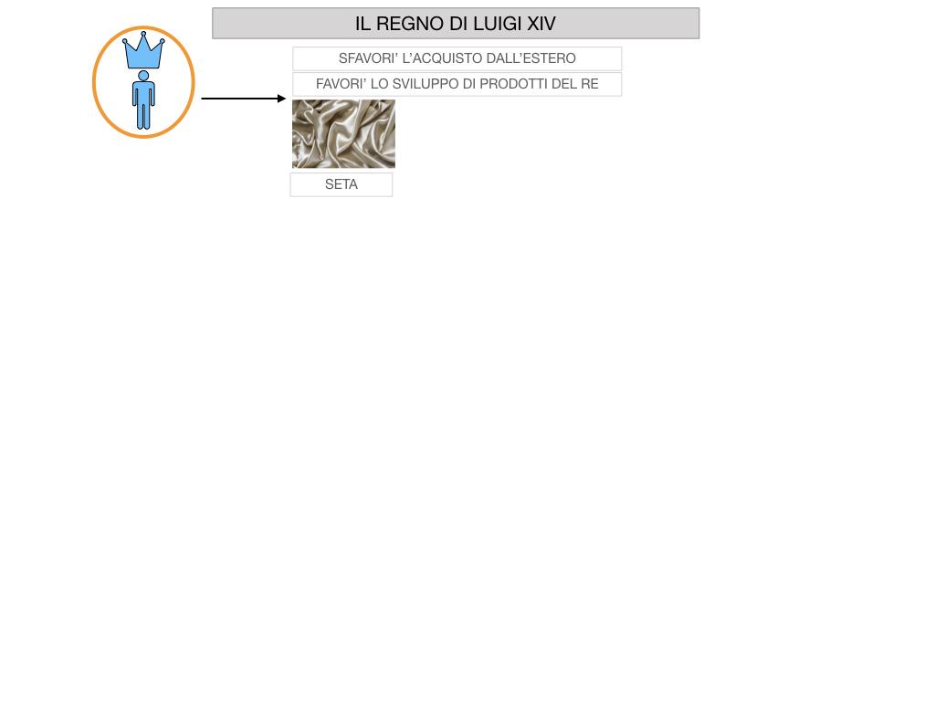 27. IL REGNO DI LUIGI 14_SIMULAZIONE.018