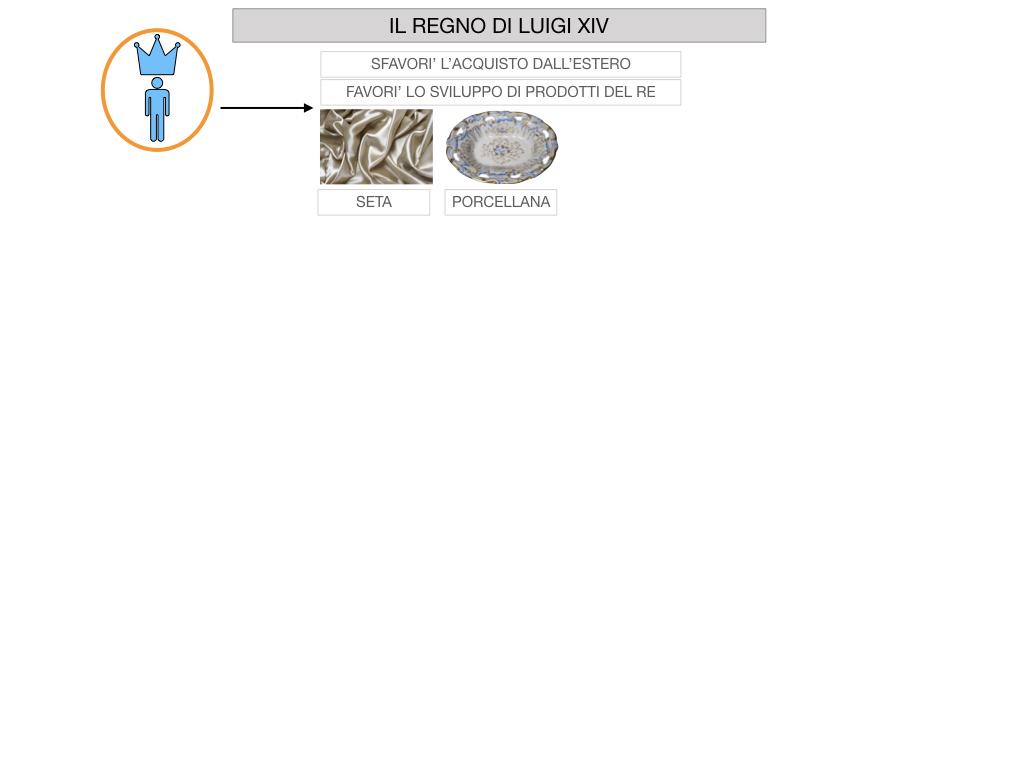 27. IL REGNO DI LUIGI 14_SIMULAZIONE.019