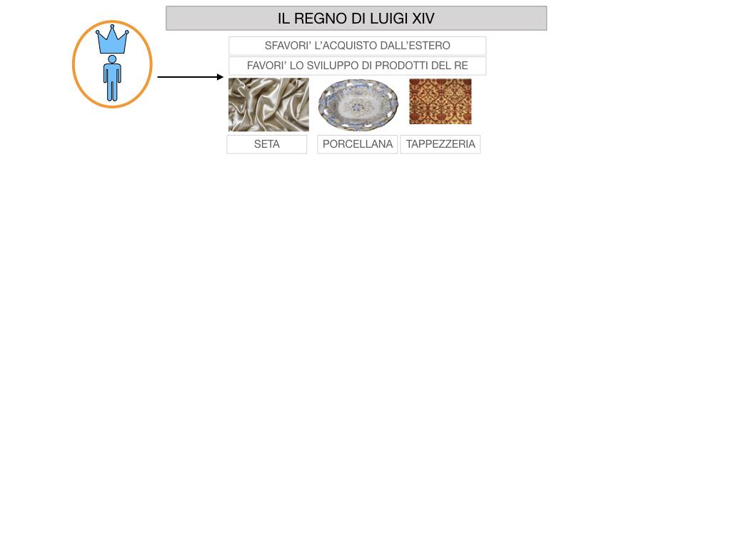 27. IL REGNO DI LUIGI 14_SIMULAZIONE.020