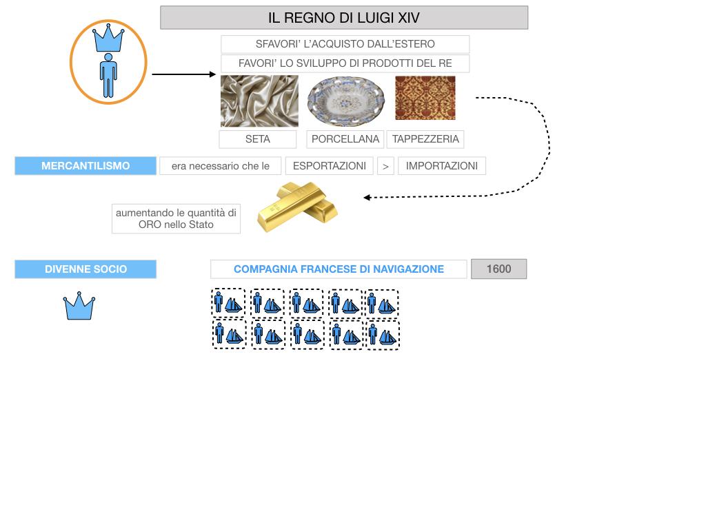 27. IL REGNO DI LUIGI 14_SIMULAZIONE.028