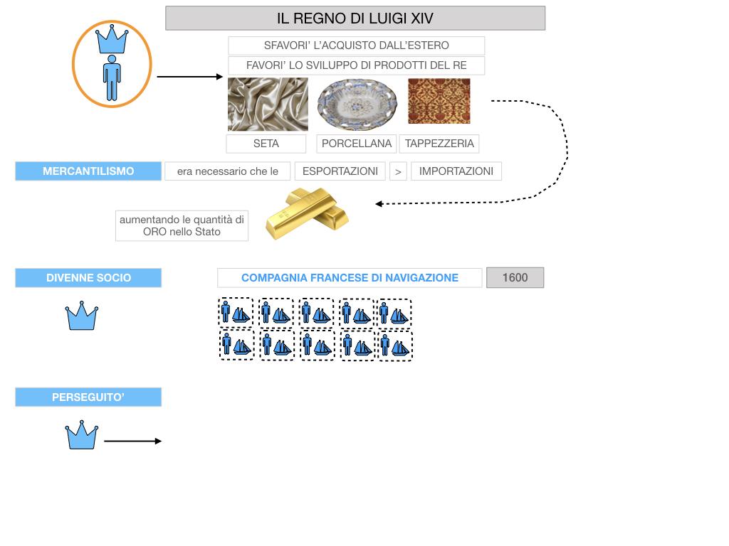 27. IL REGNO DI LUIGI 14_SIMULAZIONE.029