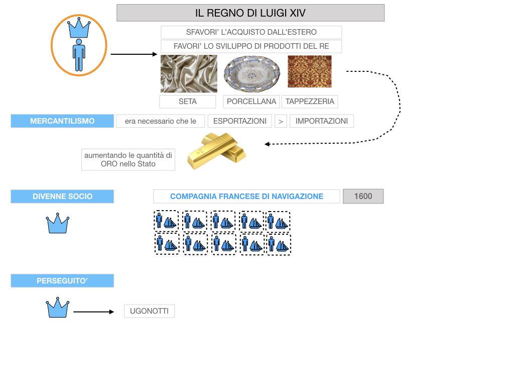 27. IL REGNO DI LUIGI 14_SIMULAZIONE.030