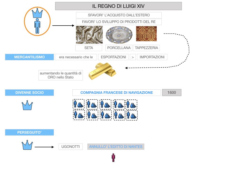 27. IL REGNO DI LUIGI 14_SIMULAZIONE.031