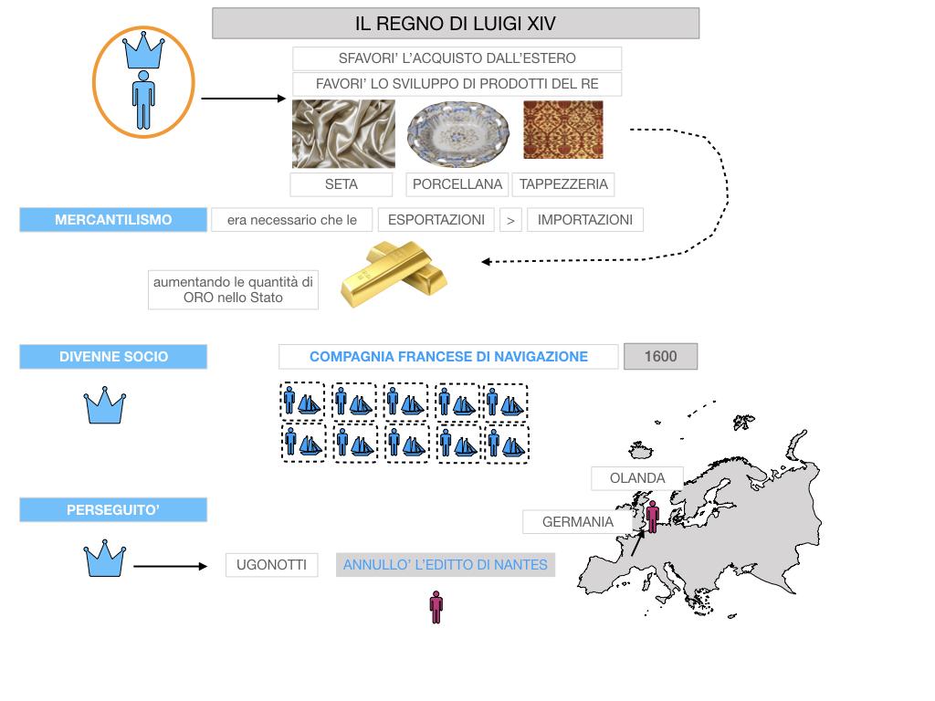 27. IL REGNO DI LUIGI 14_SIMULAZIONE.032