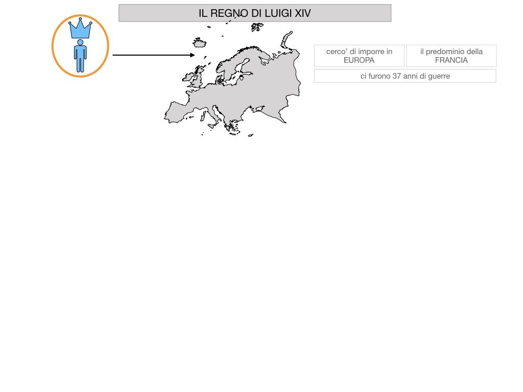 27. IL REGNO DI LUIGI 14_SIMULAZIONE.039