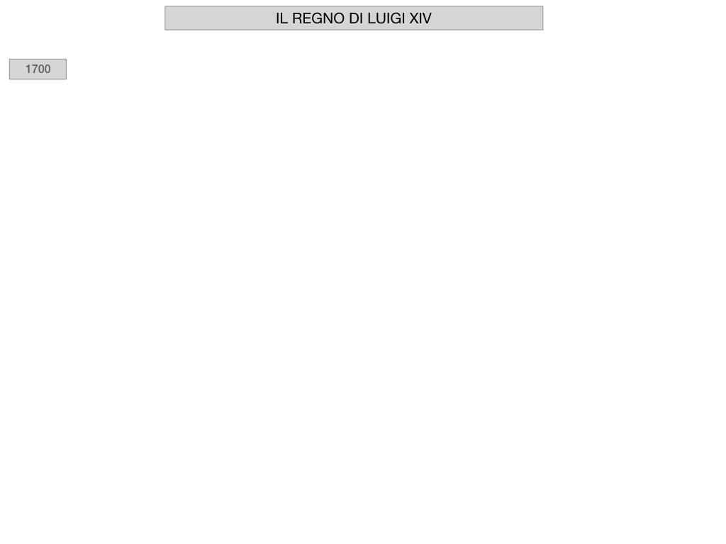 27. IL REGNO DI LUIGI 14_SIMULAZIONE.056