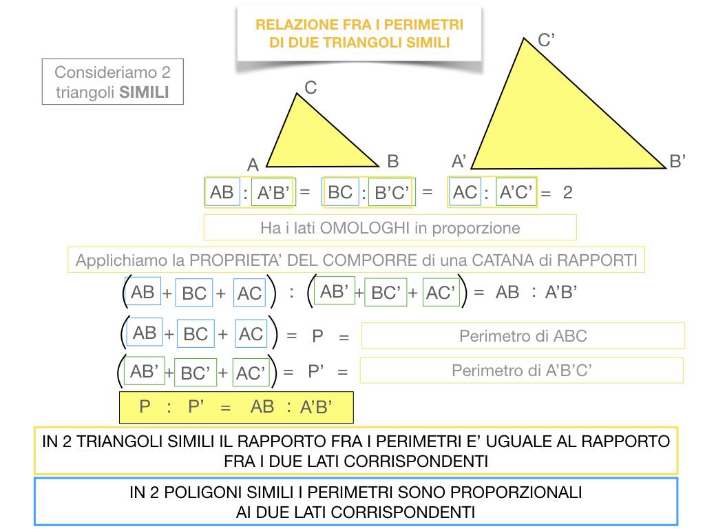 27. RELAZIONI FRA POLIGONI SIMILI_SIMULAZIONE.071