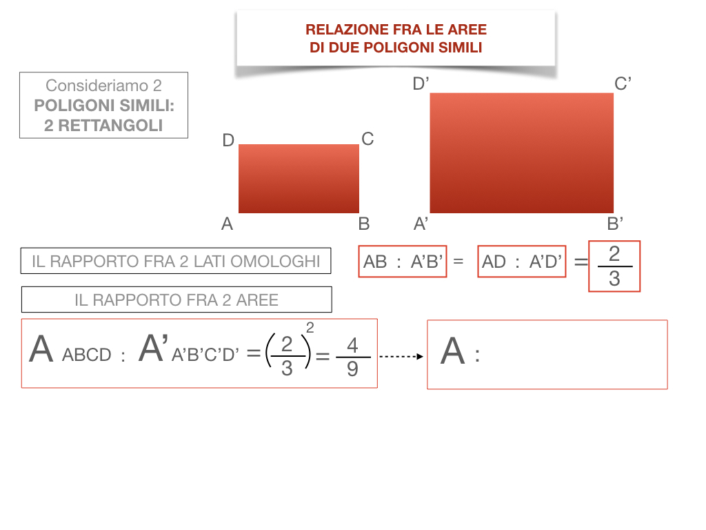 27. RELAZIONI FRA POLIGONI SIMILI_SIMULAZIONE.090