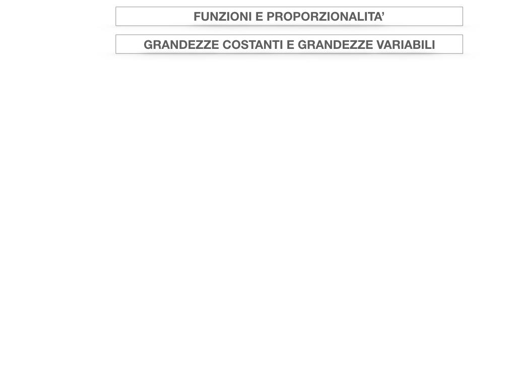 28. FUNZIONI E PROPORZIONALITA'_SIMULAZIONE.003