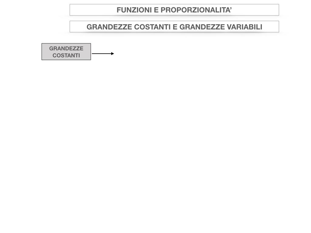 28. FUNZIONI E PROPORZIONALITA'_SIMULAZIONE.004
