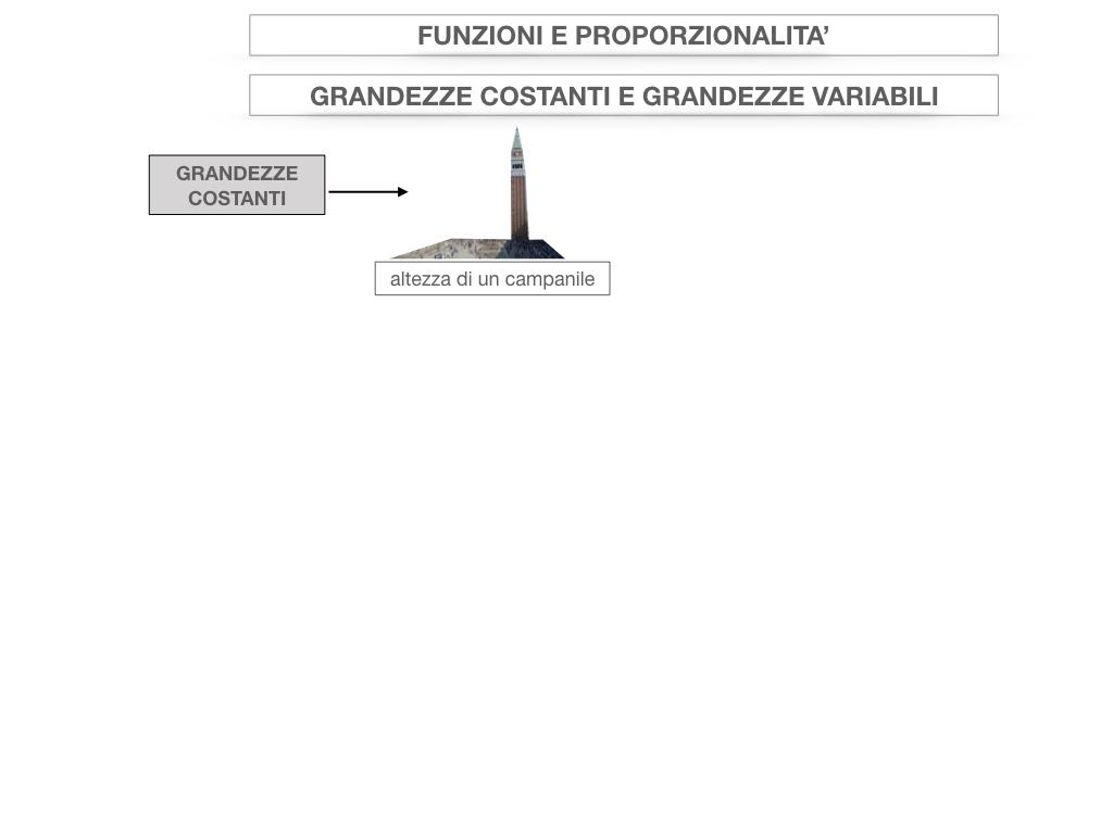 28. FUNZIONI E PROPORZIONALITA'_SIMULAZIONE.005