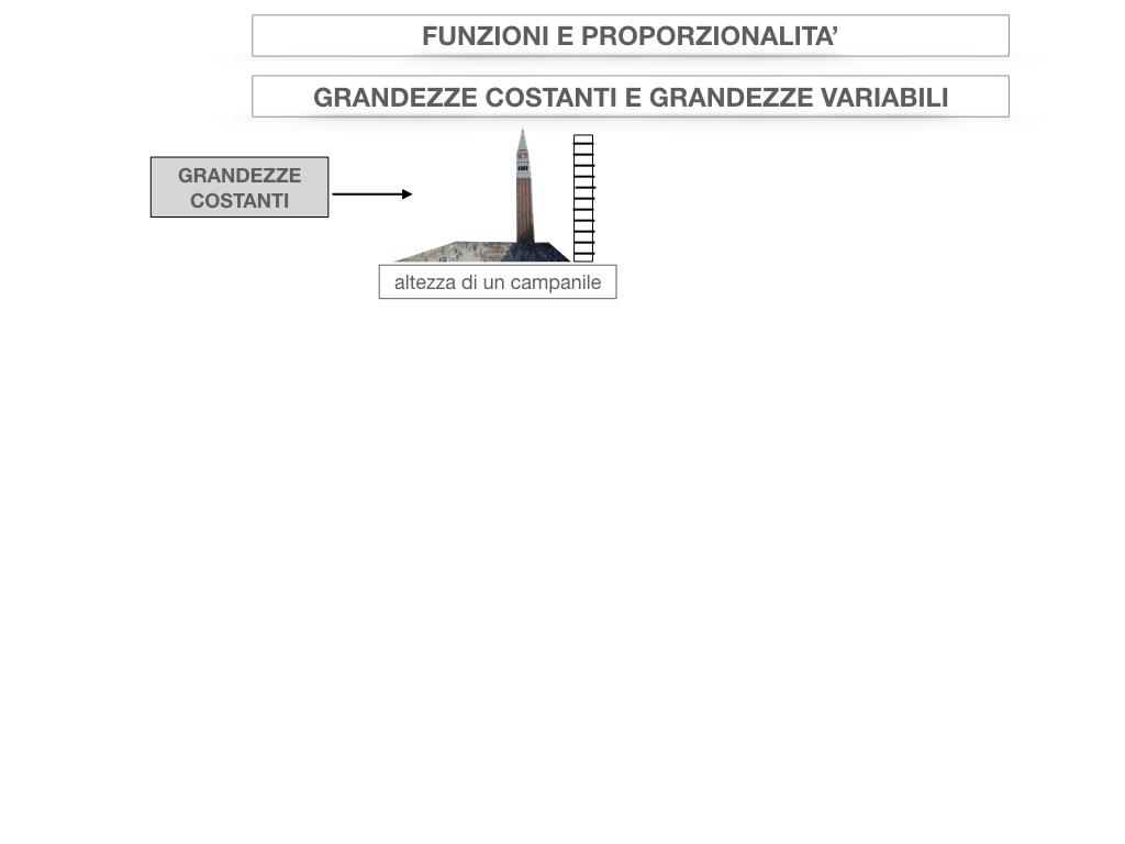 28. FUNZIONI E PROPORZIONALITA'_SIMULAZIONE.006
