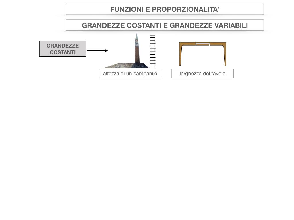 28. FUNZIONI E PROPORZIONALITA'_SIMULAZIONE.007