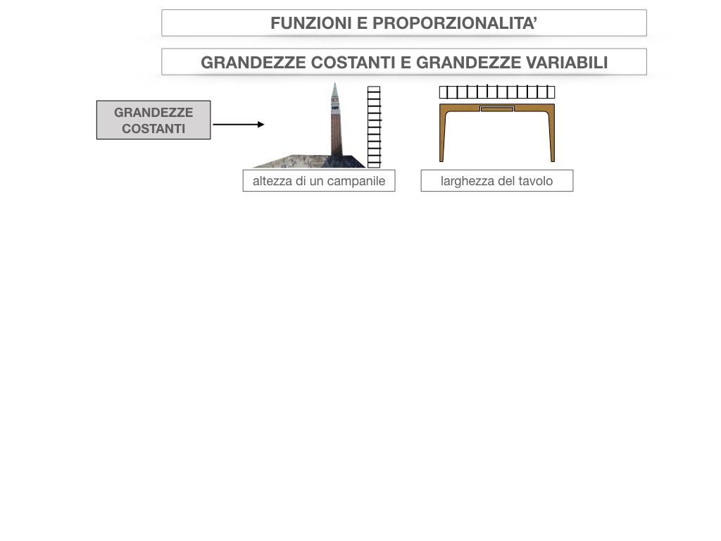 28. FUNZIONI E PROPORZIONALITA'_SIMULAZIONE.008