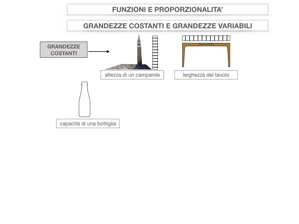 28. FUNZIONI E PROPORZIONALITA'_SIMULAZIONE.009