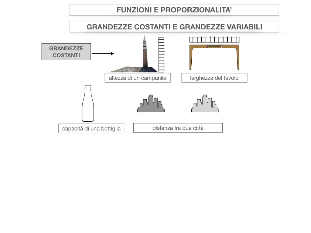 28. FUNZIONI E PROPORZIONALITA'_SIMULAZIONE.010
