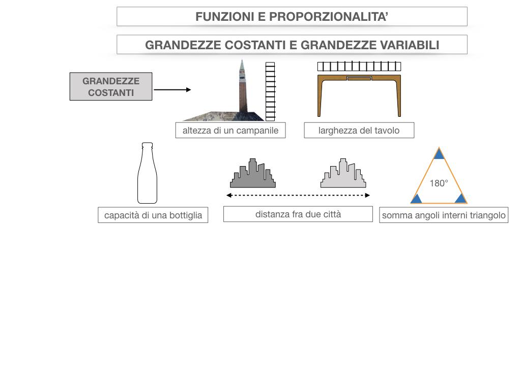 28. FUNZIONI E PROPORZIONALITA'_SIMULAZIONE.013
