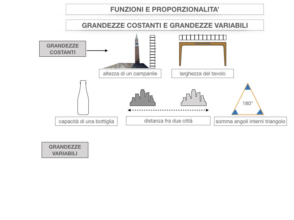 28. FUNZIONI E PROPORZIONALITA'_SIMULAZIONE.014