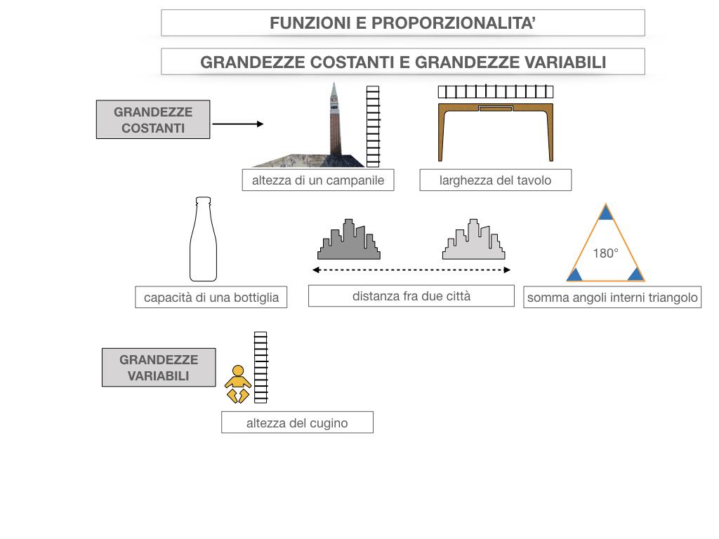 28. FUNZIONI E PROPORZIONALITA'_SIMULAZIONE.015