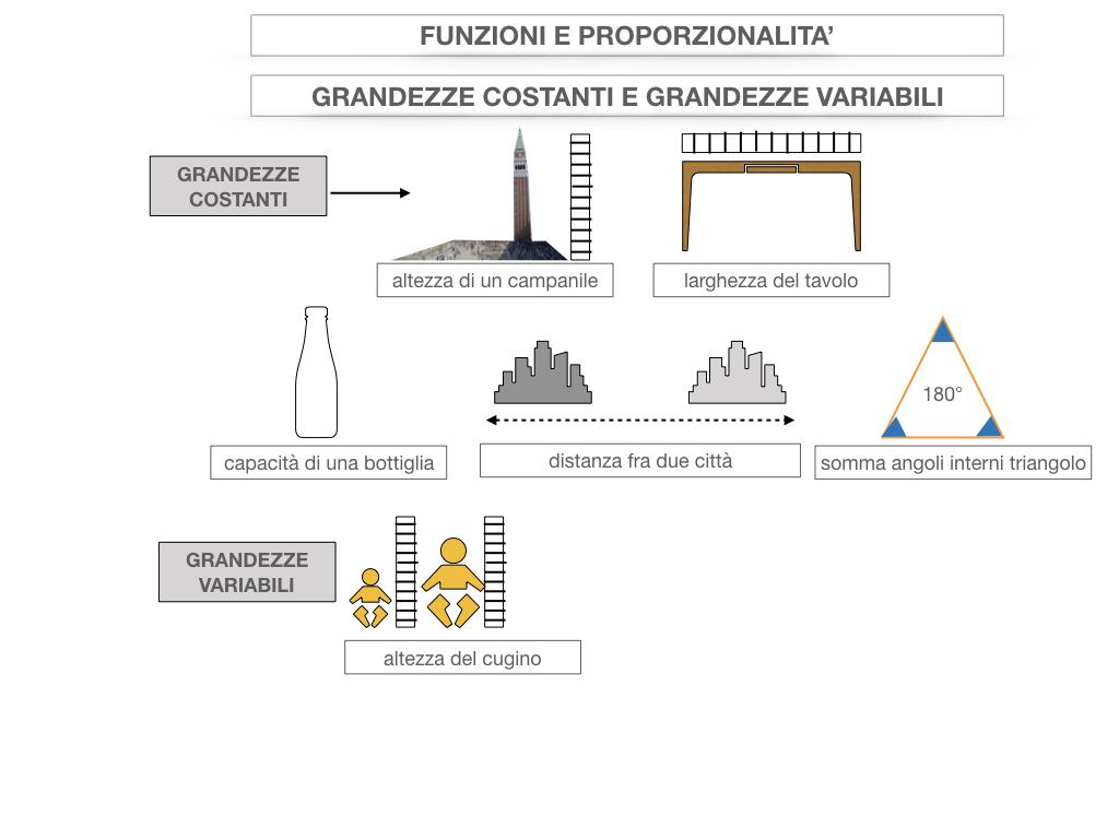 28. FUNZIONI E PROPORZIONALITA'_SIMULAZIONE.016