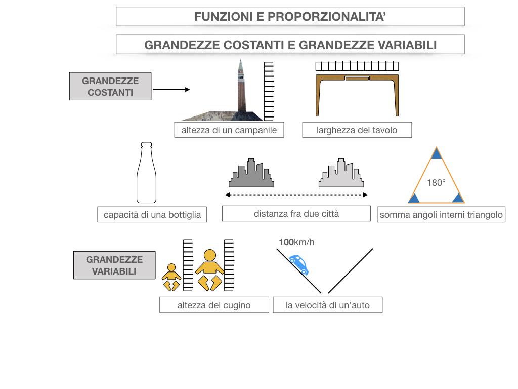 28. FUNZIONI E PROPORZIONALITA'_SIMULAZIONE.017