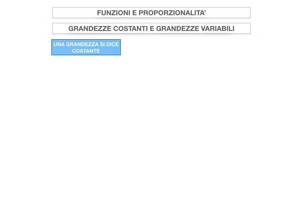 28. FUNZIONI E PROPORZIONALITA'_SIMULAZIONE.020