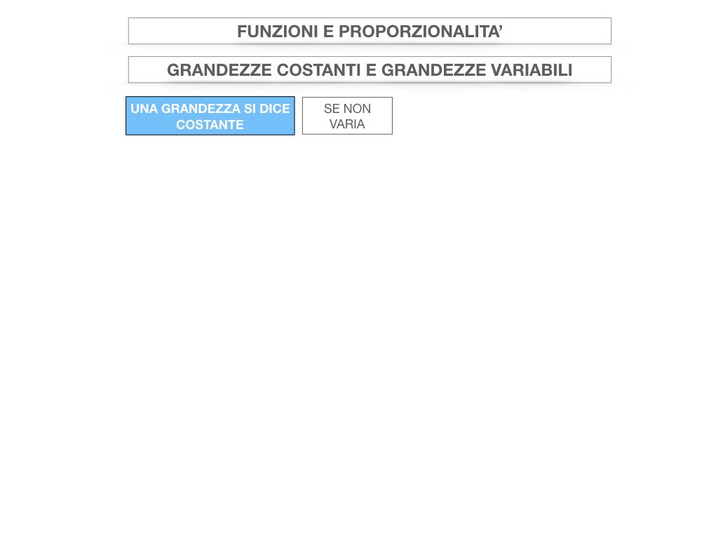 28. FUNZIONI E PROPORZIONALITA'_SIMULAZIONE.021