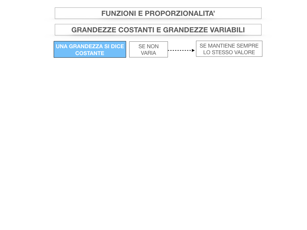 28. FUNZIONI E PROPORZIONALITA'_SIMULAZIONE.022