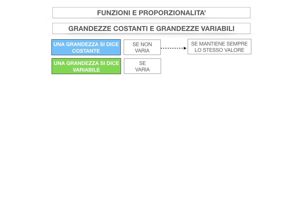 28. FUNZIONI E PROPORZIONALITA'_SIMULAZIONE.024