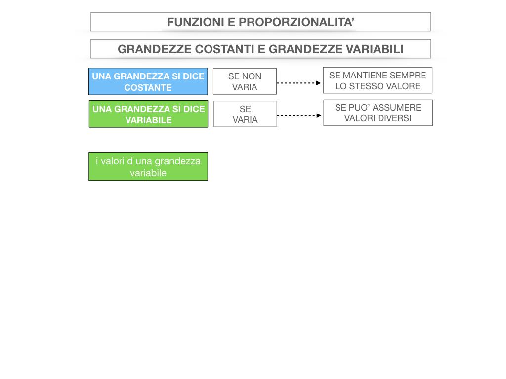 28. FUNZIONI E PROPORZIONALITA'_SIMULAZIONE.026