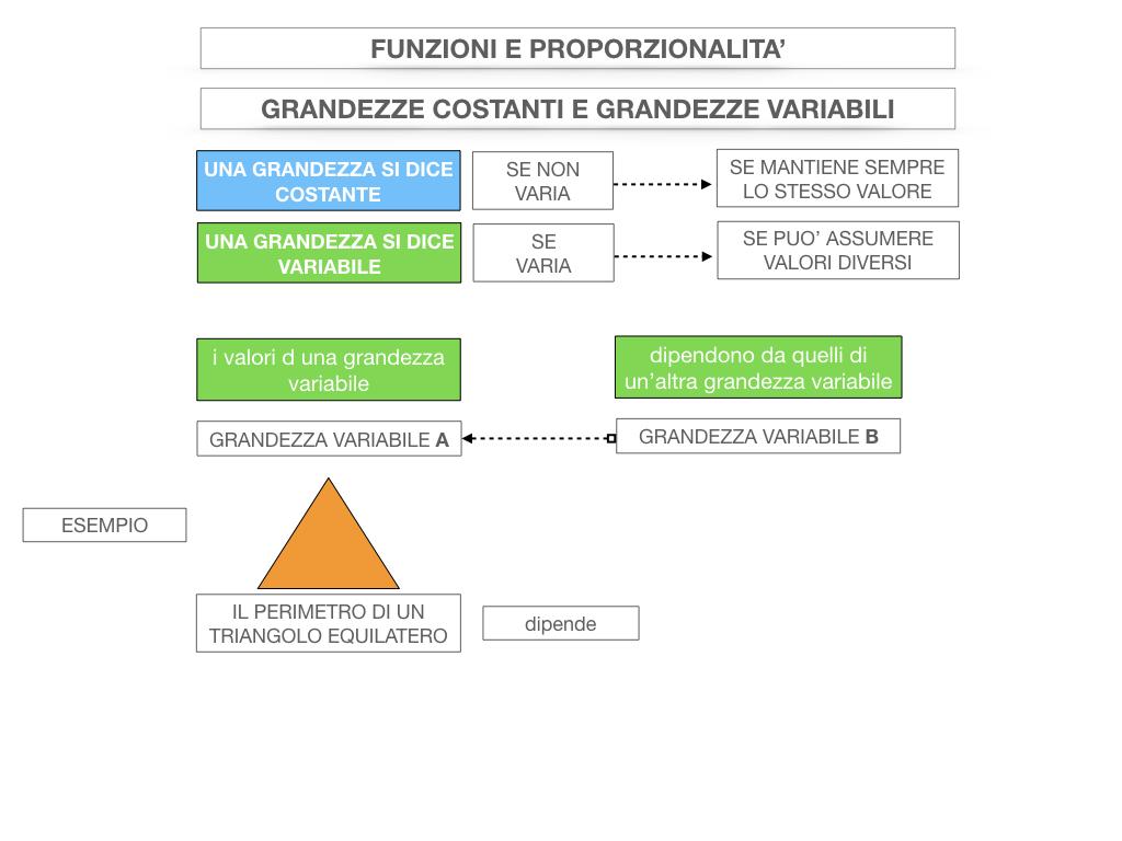 28. FUNZIONI E PROPORZIONALITA'_SIMULAZIONE.032