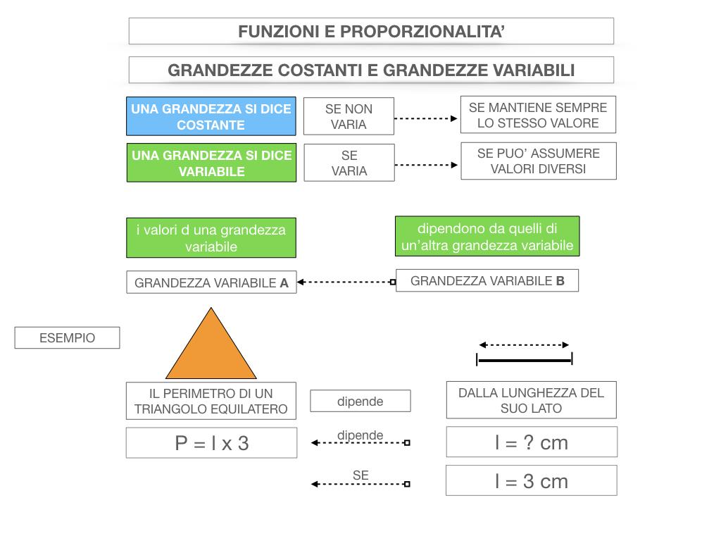 28. FUNZIONI E PROPORZIONALITA'_SIMULAZIONE.039