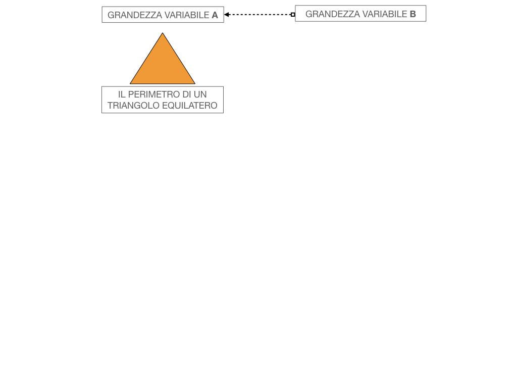 28. FUNZIONI E PROPORZIONALITA'_SIMULAZIONE.045