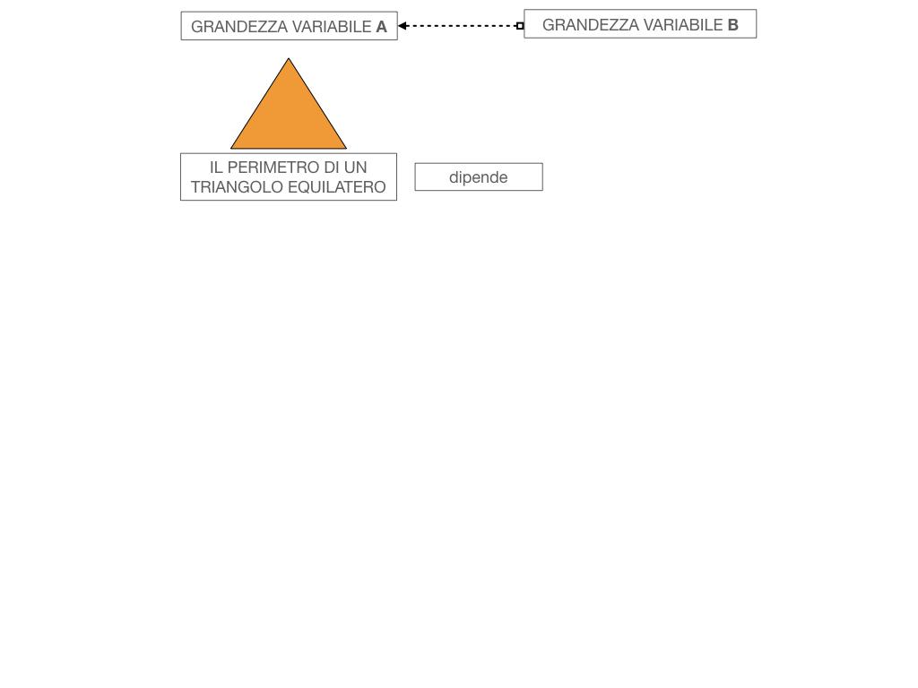 28. FUNZIONI E PROPORZIONALITA'_SIMULAZIONE.046