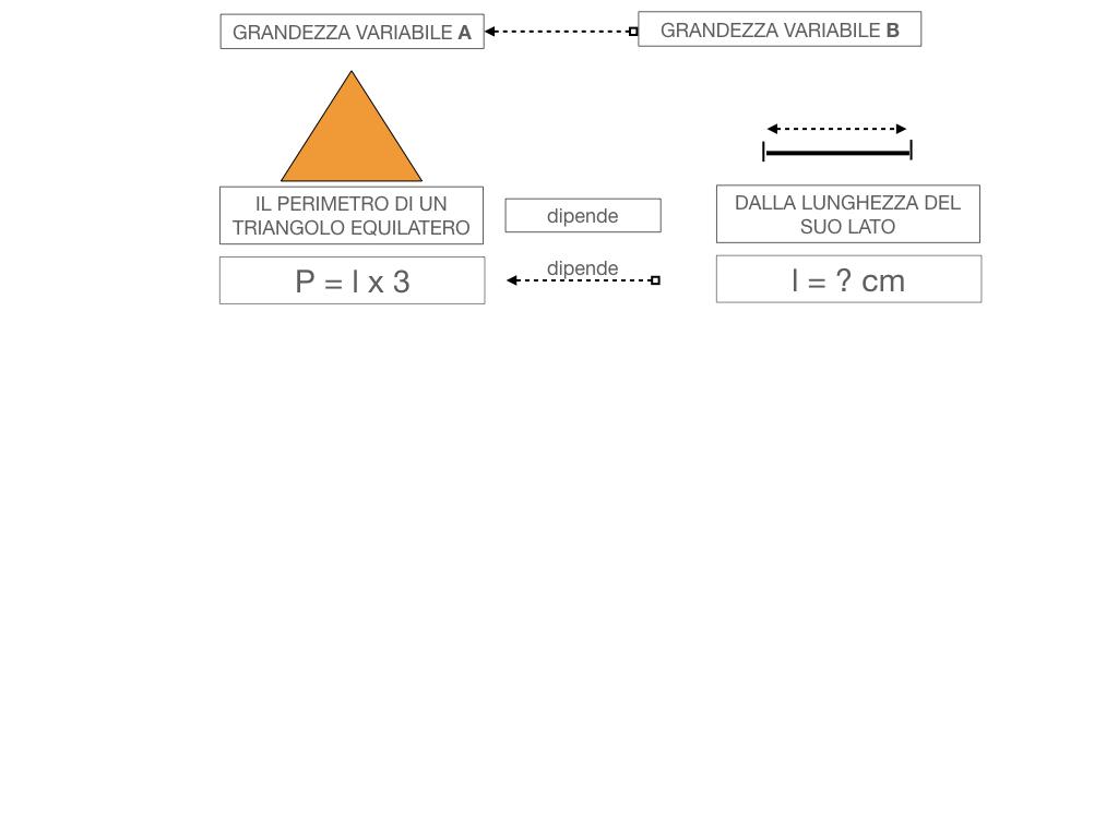28. FUNZIONI E PROPORZIONALITA'_SIMULAZIONE.049