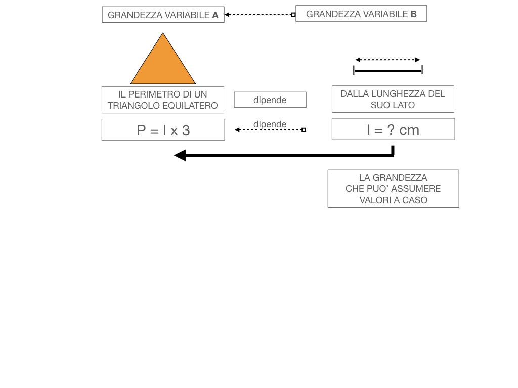 28. FUNZIONI E PROPORZIONALITA'_SIMULAZIONE.051