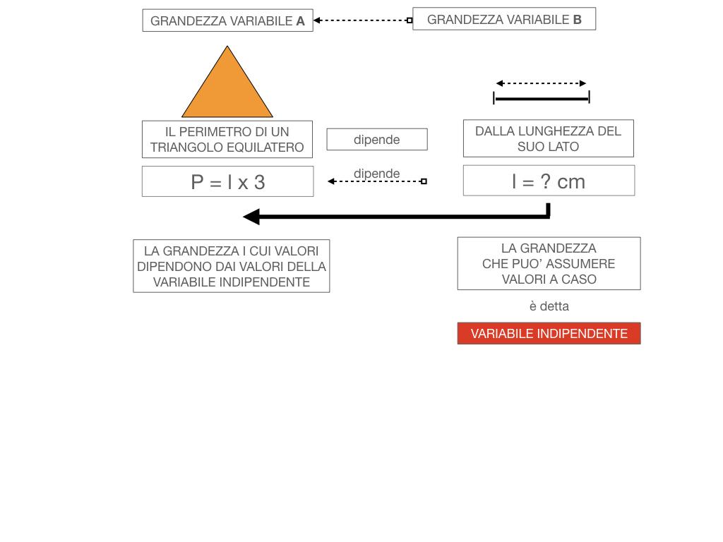 28. FUNZIONI E PROPORZIONALITA'_SIMULAZIONE.053