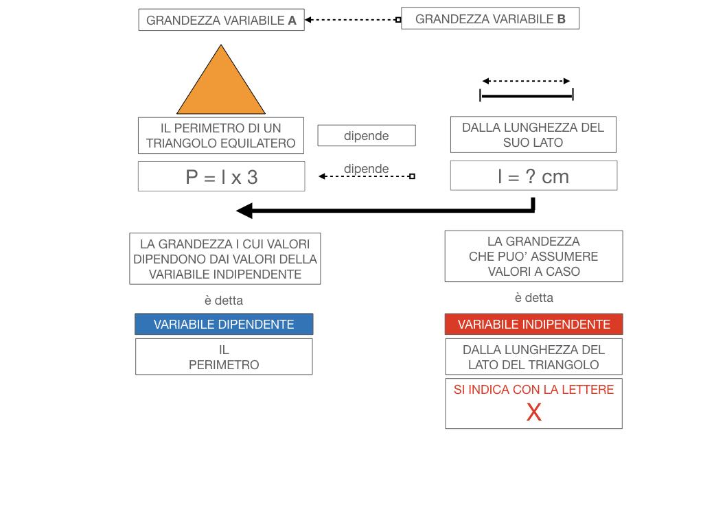 28. FUNZIONI E PROPORZIONALITA'_SIMULAZIONE.057