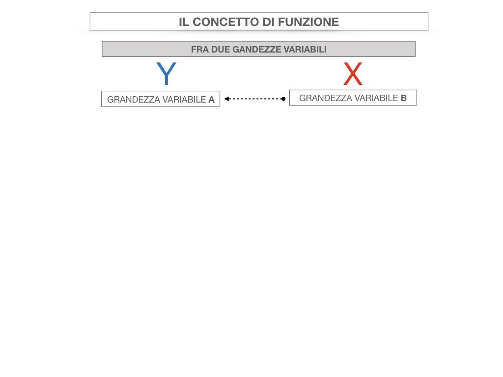 28. FUNZIONI E PROPORZIONALITA'_SIMULAZIONE.062