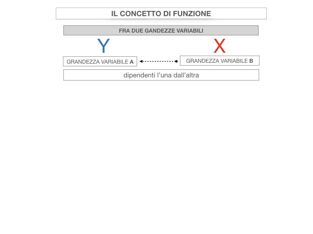 28. FUNZIONI E PROPORZIONALITA'_SIMULAZIONE.063