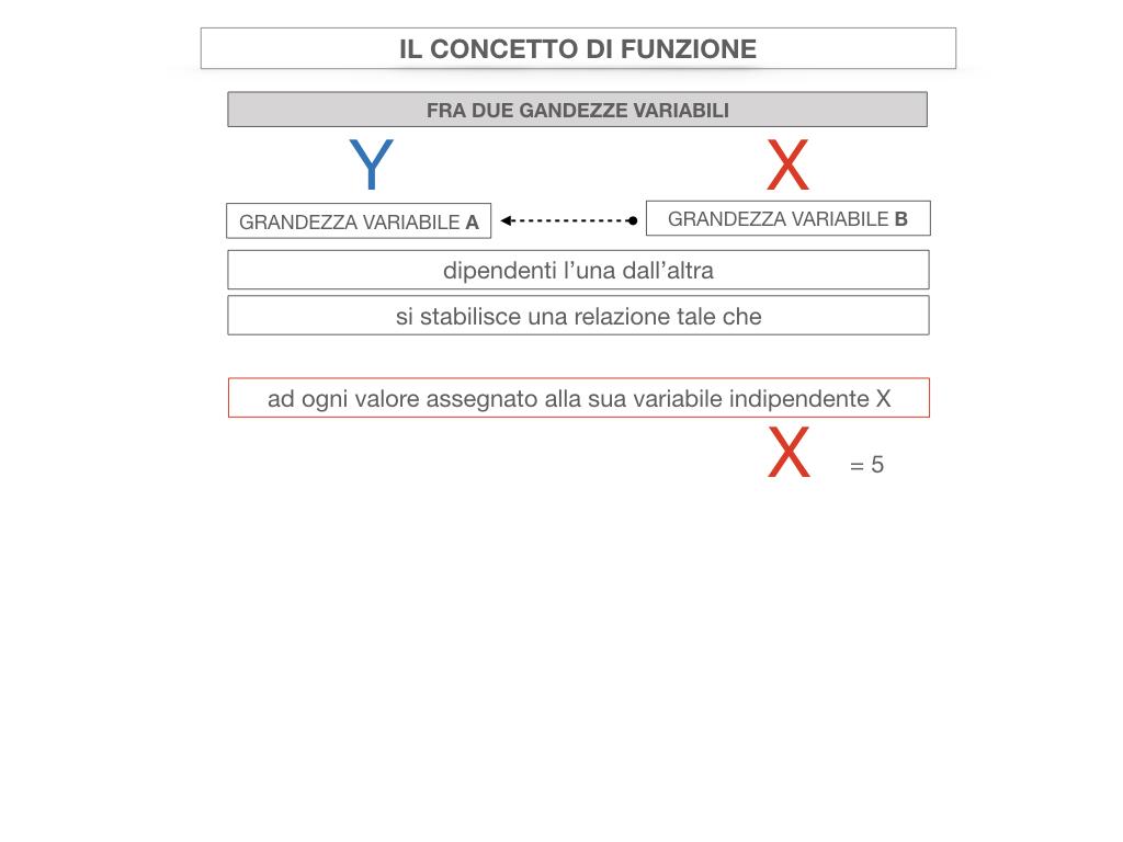 28. FUNZIONI E PROPORZIONALITA'_SIMULAZIONE.066
