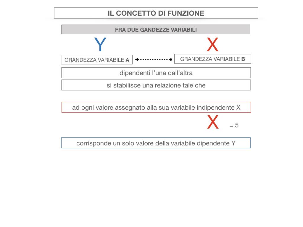28. FUNZIONI E PROPORZIONALITA'_SIMULAZIONE.067