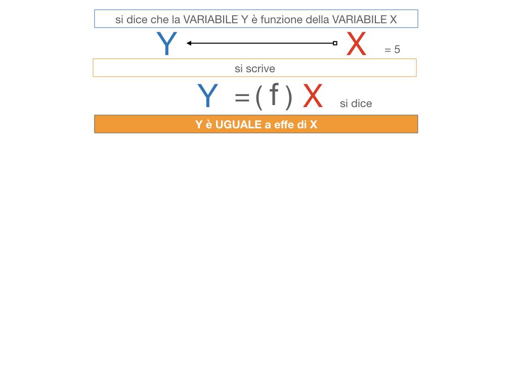28. FUNZIONI E PROPORZIONALITA'_SIMULAZIONE.080