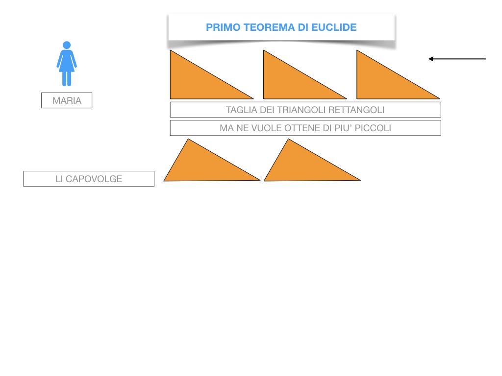 28. IL PRIMO TEOREMA DI EUCLIDE_SIMULAZIONE.007