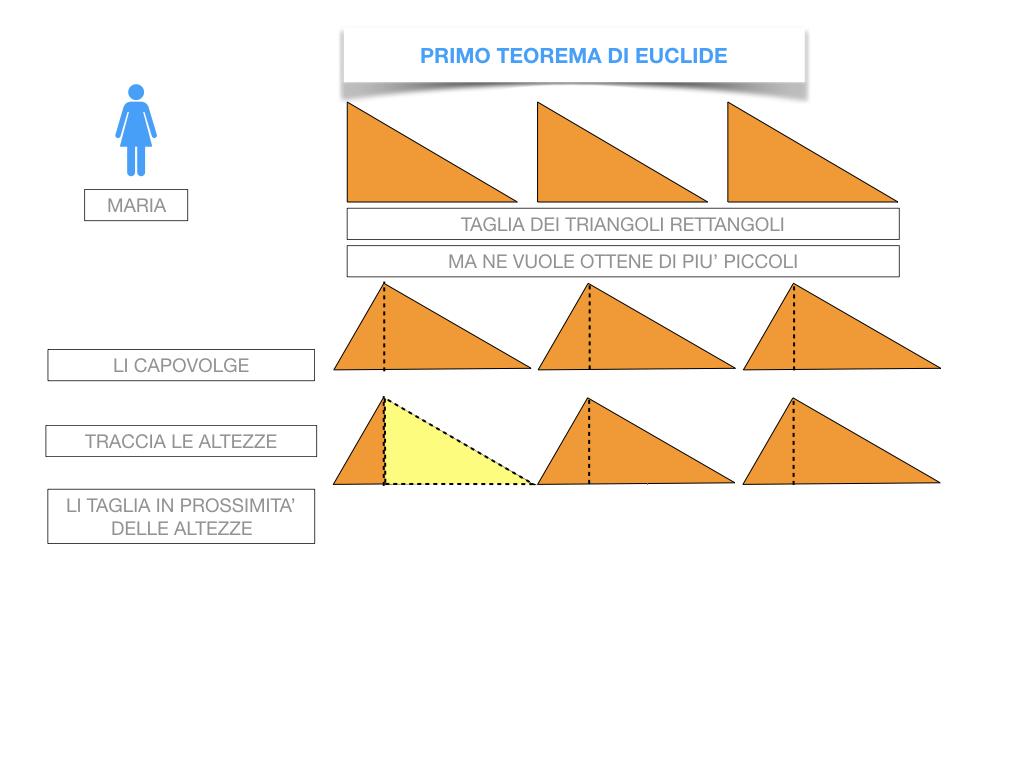 28. IL PRIMO TEOREMA DI EUCLIDE_SIMULAZIONE.012